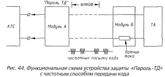блоков и систем защиты,