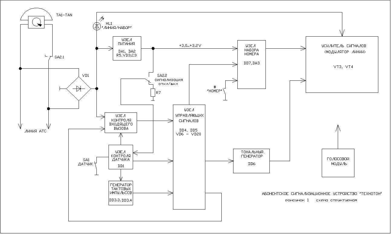 Принципиальная схема устройства защиты телефонной линии от прослушивания.